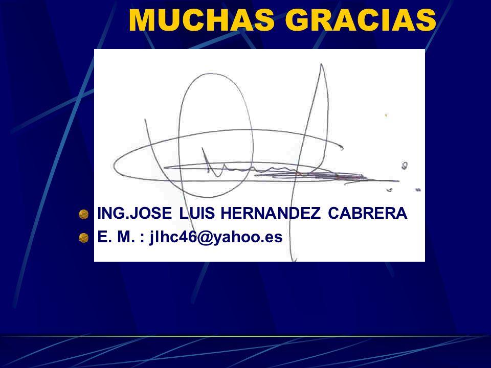 MUCHAS GRACIAS ING.JOSE LUIS HERNANDEZ CABRERA E. M. : jlhc46@yahoo.es