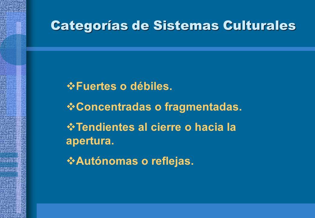 Categorías de Sistemas Culturales