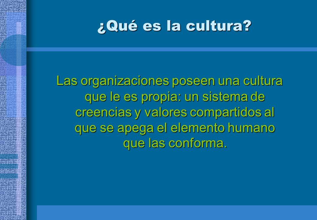 ¿Qué es la cultura