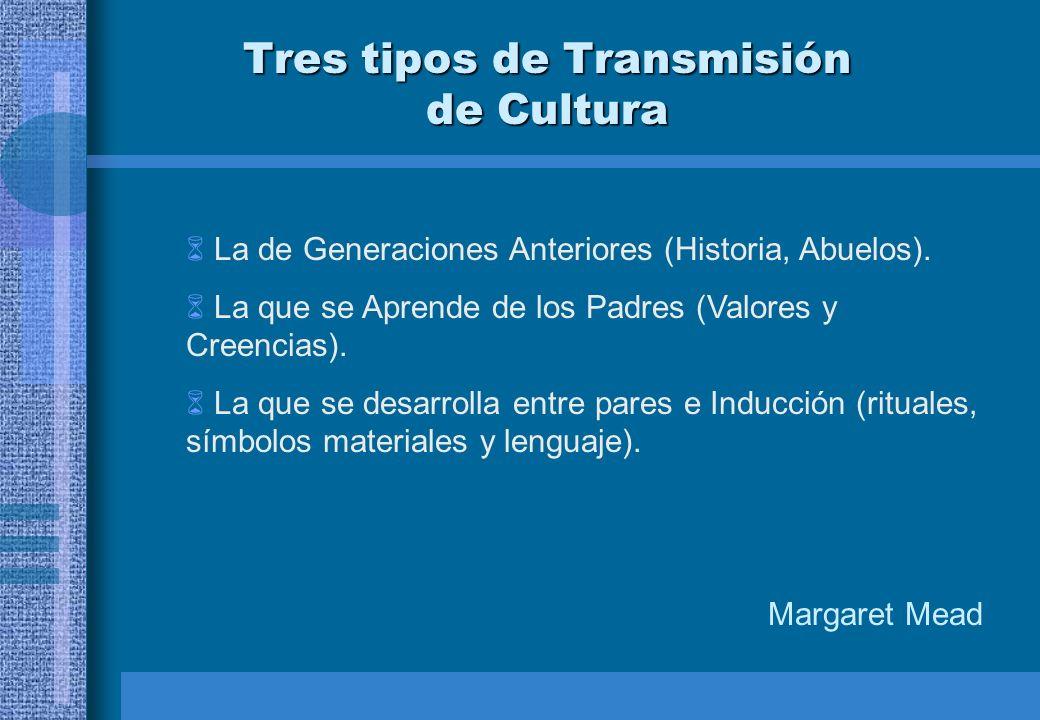 Tres tipos de Transmisión de Cultura