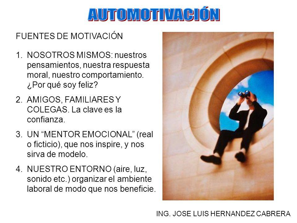 AUTOMOTIVACIÓN FUENTES DE MOTIVACIÓN