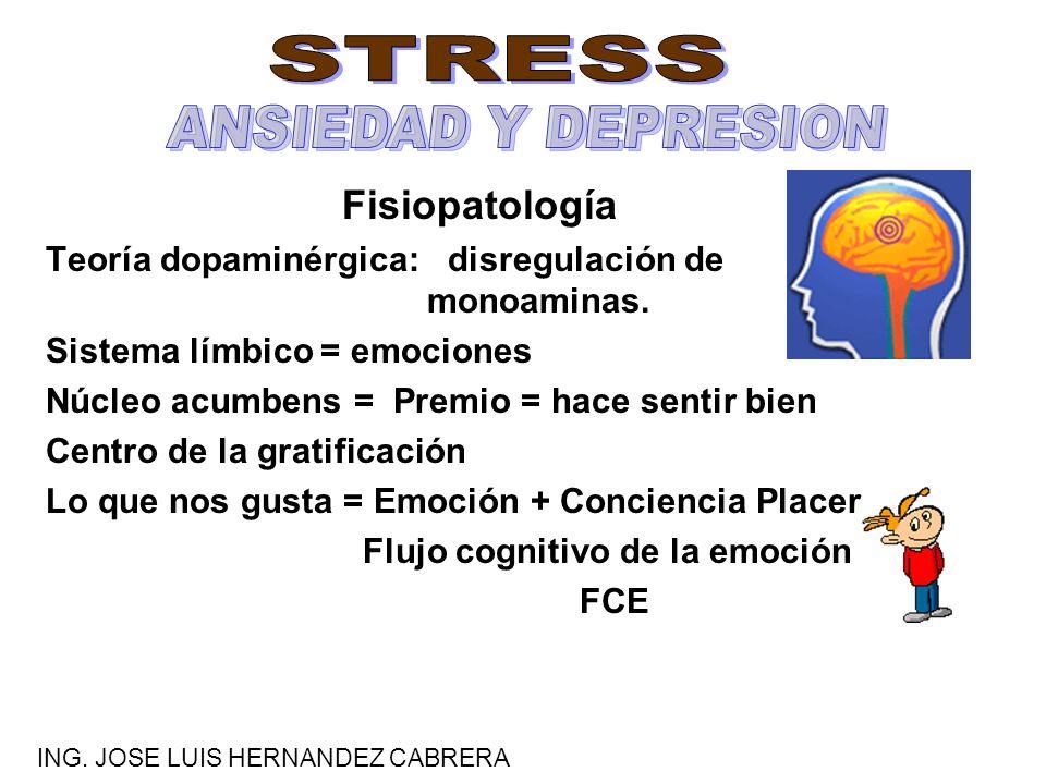 STRESS ANSIEDAD Y DEPRESION Fisiopatología