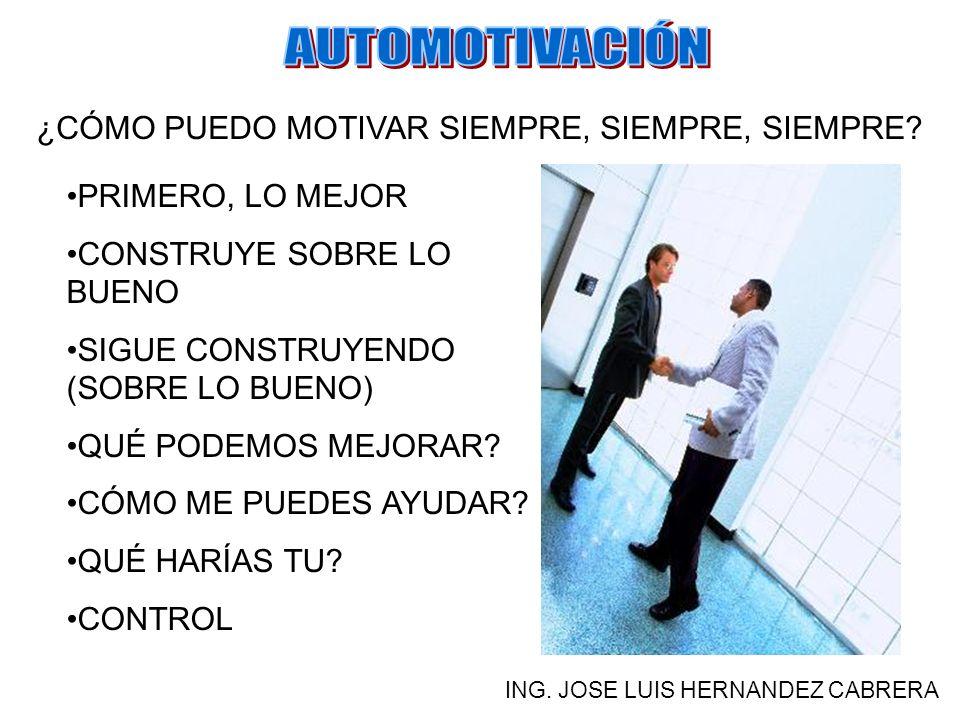 AUTOMOTIVACIÓN ¿CÓMO PUEDO MOTIVAR SIEMPRE, SIEMPRE, SIEMPRE