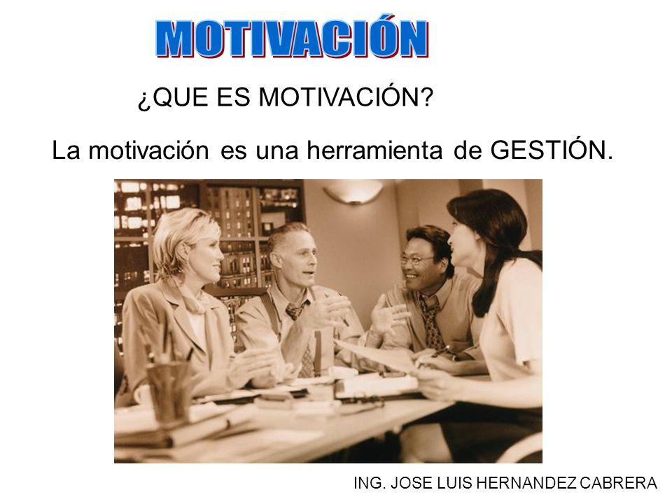 MOTIVACIÓN ¿QUE ES MOTIVACIÓN