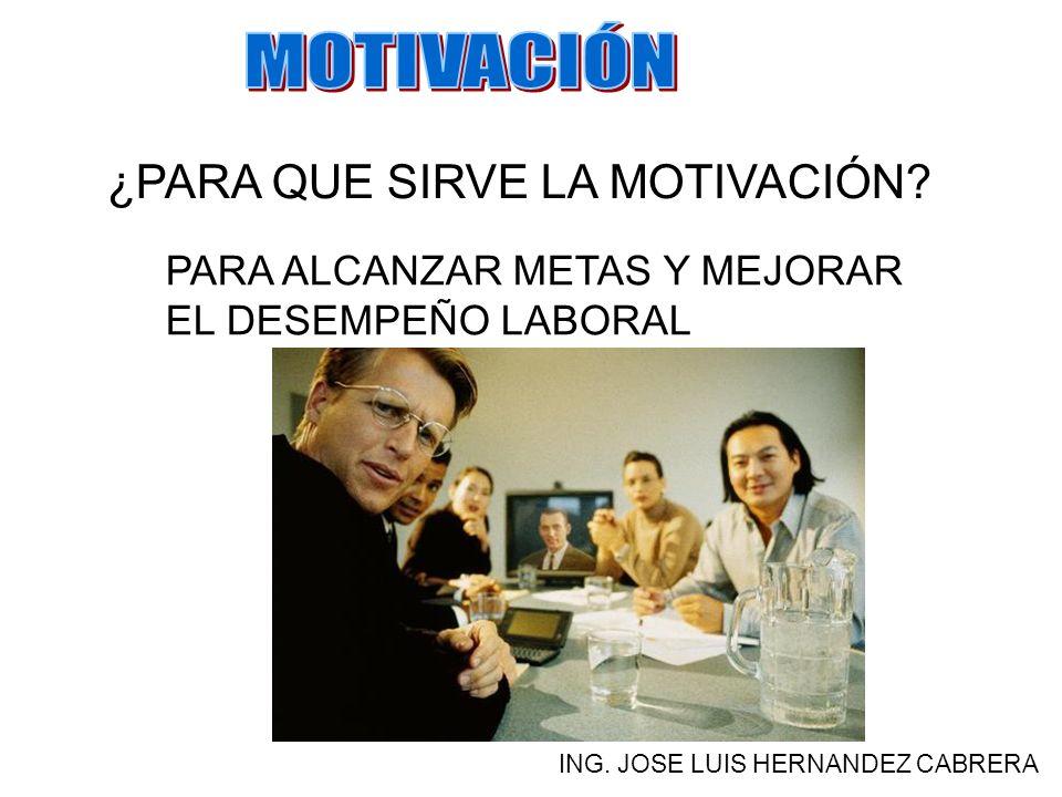 MOTIVACIÓN ¿PARA QUE SIRVE LA MOTIVACIÓN