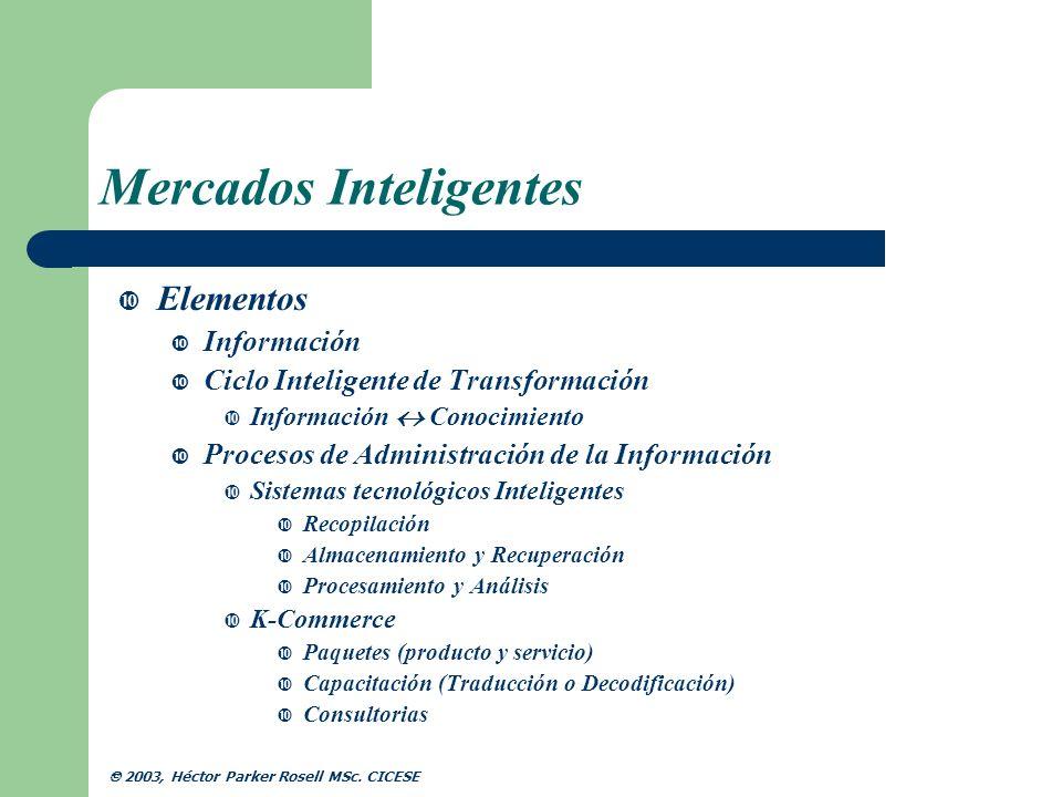 Mercados Inteligentes