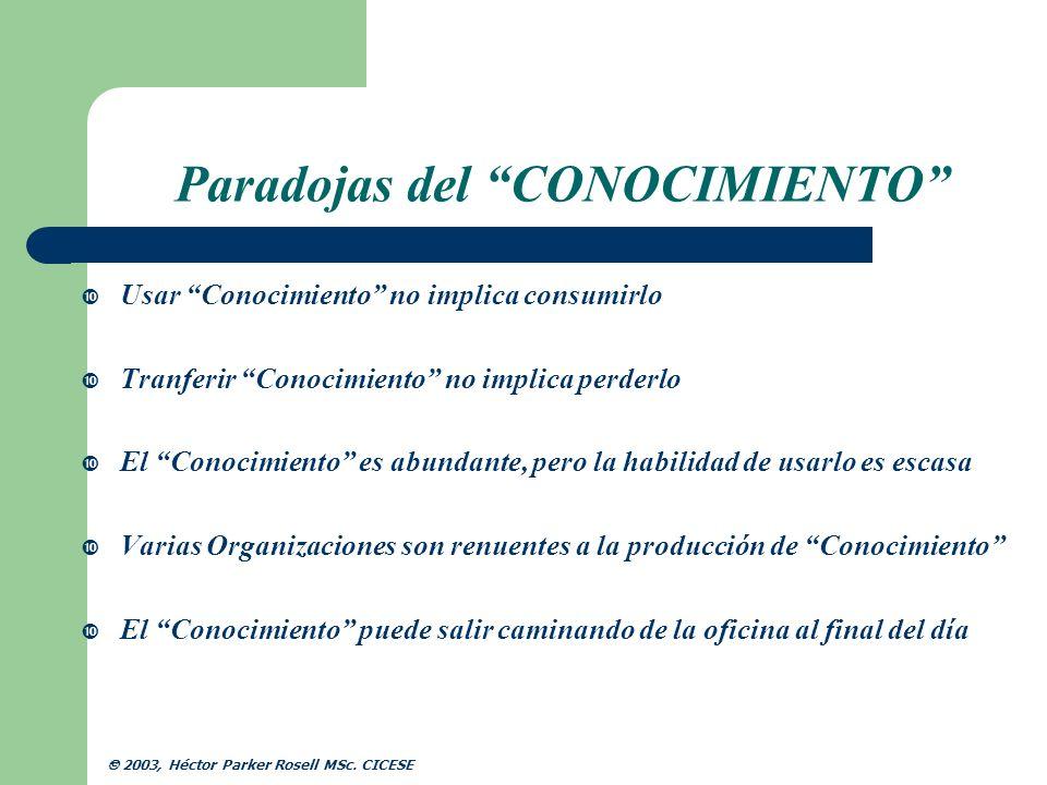 Paradojas del CONOCIMIENTO