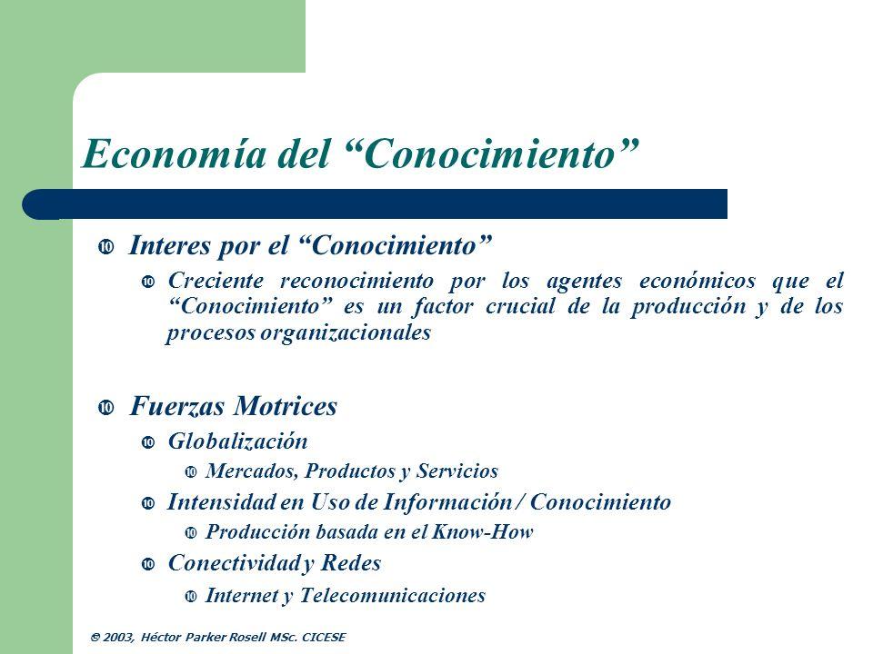 Economía del Conocimiento