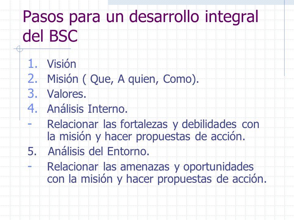 Pasos para un desarrollo integral del BSC