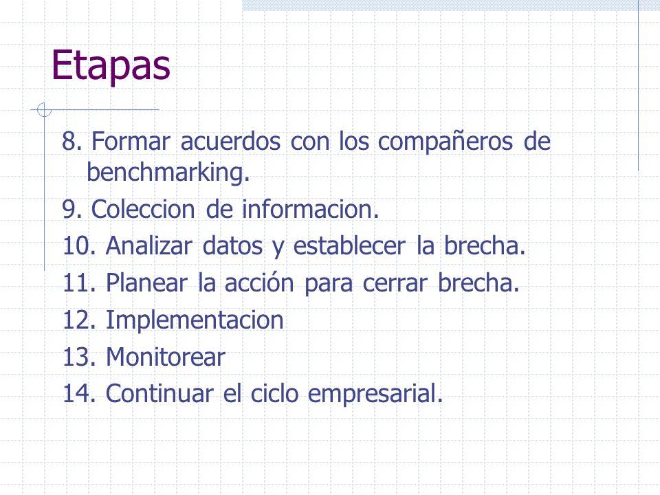 Etapas 8. Formar acuerdos con los compañeros de benchmarking.