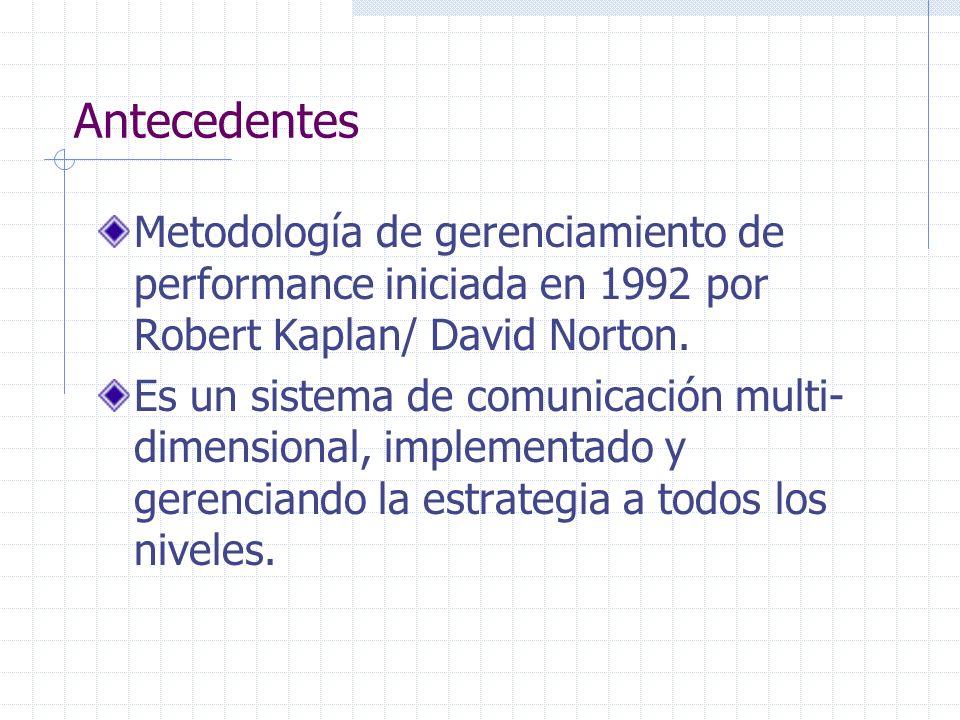 Antecedentes Metodología de gerenciamiento de performance iniciada en 1992 por Robert Kaplan/ David Norton.
