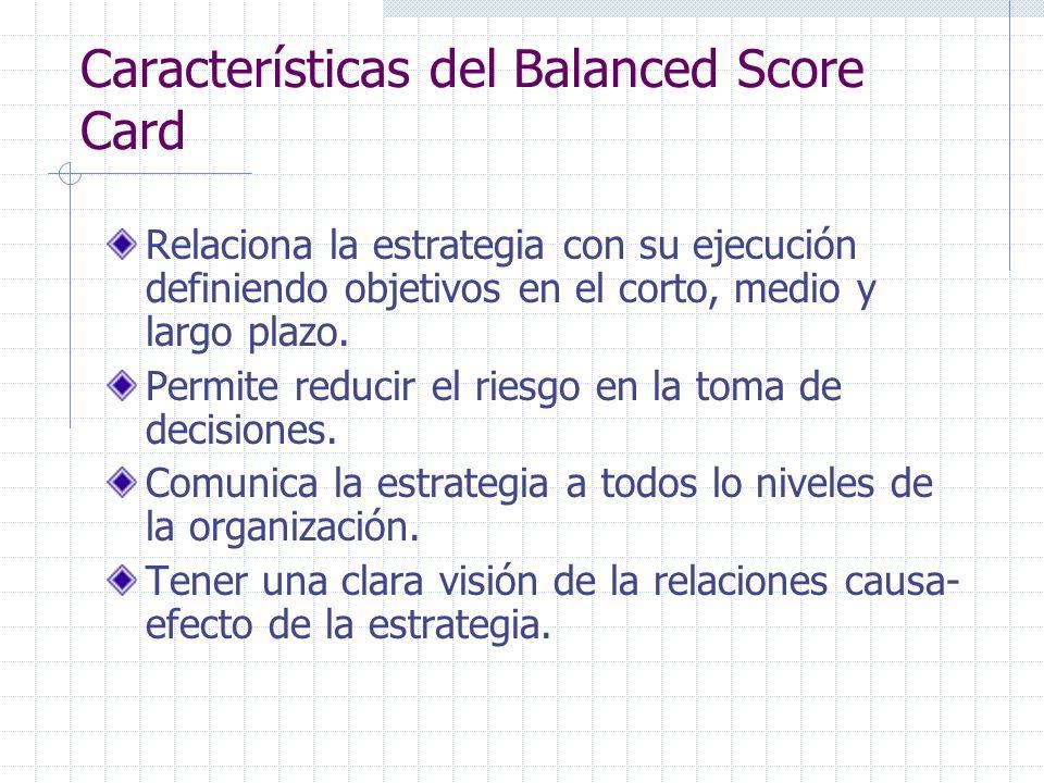 Características del Balanced Score Card