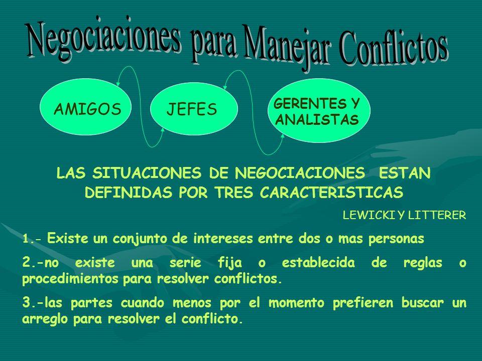 Negociaciones para Manejar Conflictos