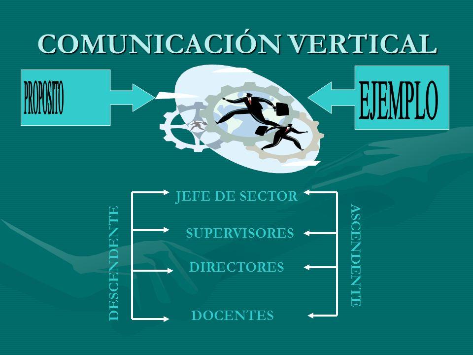 COMUNICACIÓN VERTICAL