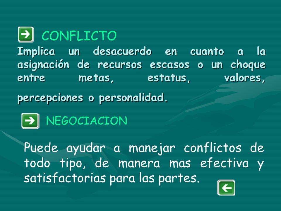 CONFLICTO Implica un desacuerdo en cuanto a la asignación de recursos escasos o un choque entre metas, estatus, valores, percepciones o personalidad.