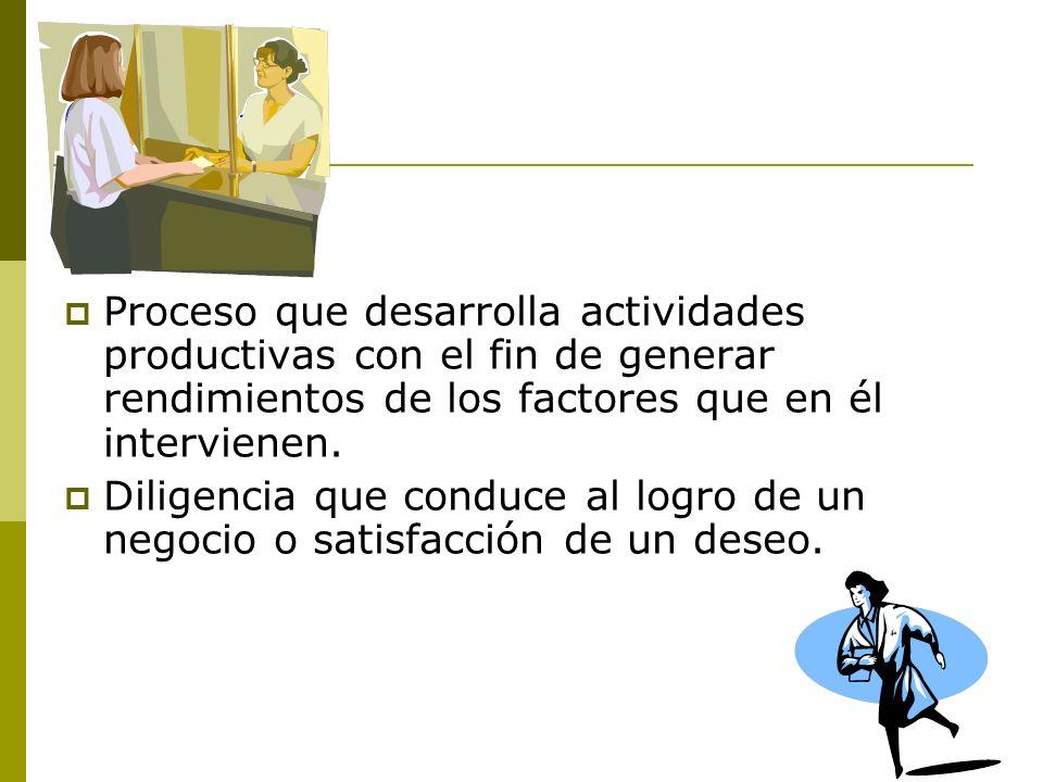 Gestión Proceso que desarrolla actividades productivas con el fin de generar rendimientos de los factores que en él intervienen.