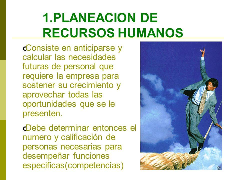 1.PLANEACION DE RECURSOS HUMANOS
