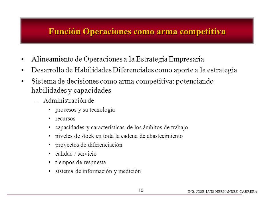 Función Operaciones como arma competitiva