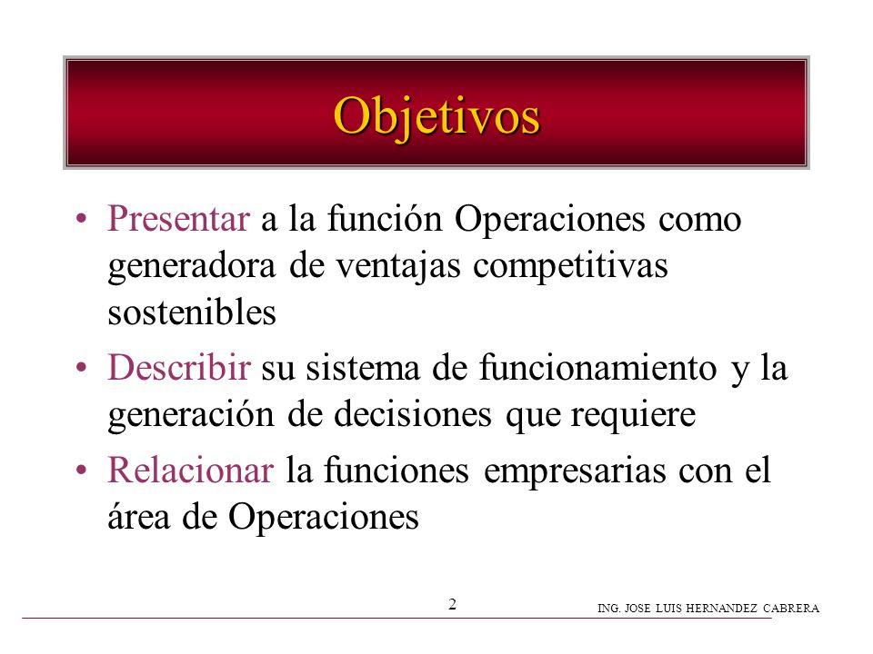 Objetivos Presentar a la función Operaciones como generadora de ventajas competitivas sostenibles.