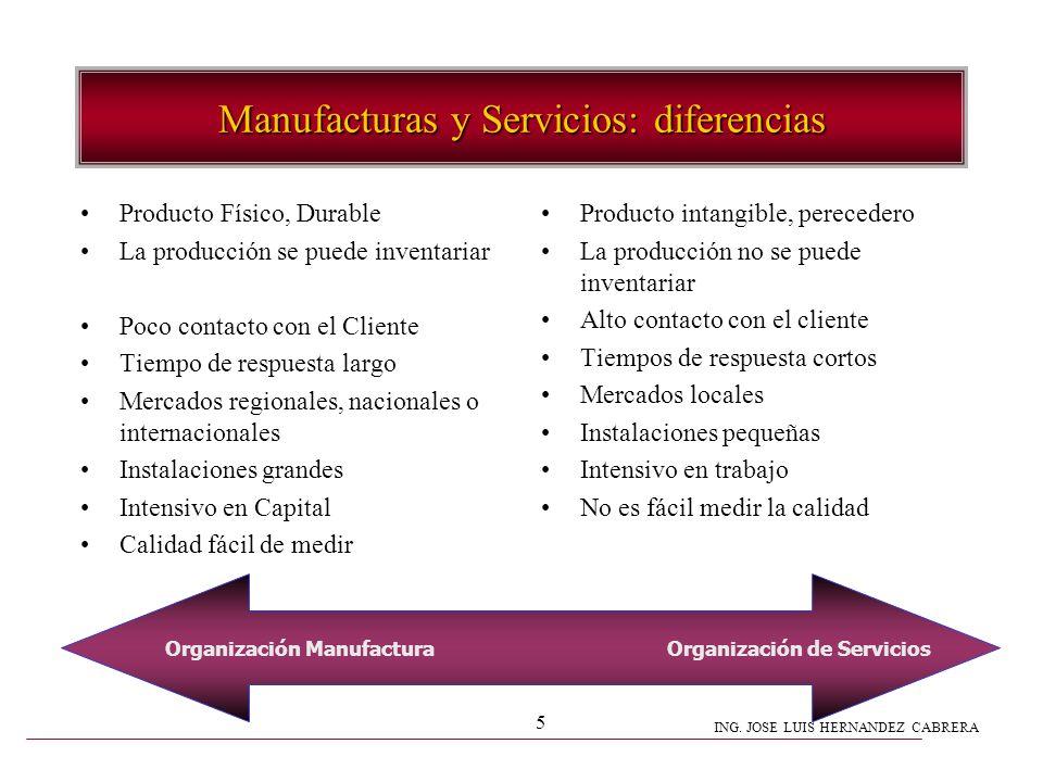Manufacturas y Servicios: diferencias