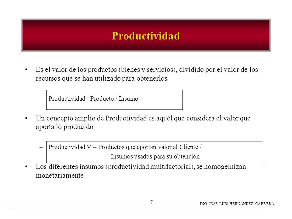 Productividad Es el valor de los productos (bienes y servicios), dividido por el valor de los recursos que se han utilizado para obtenerlos.