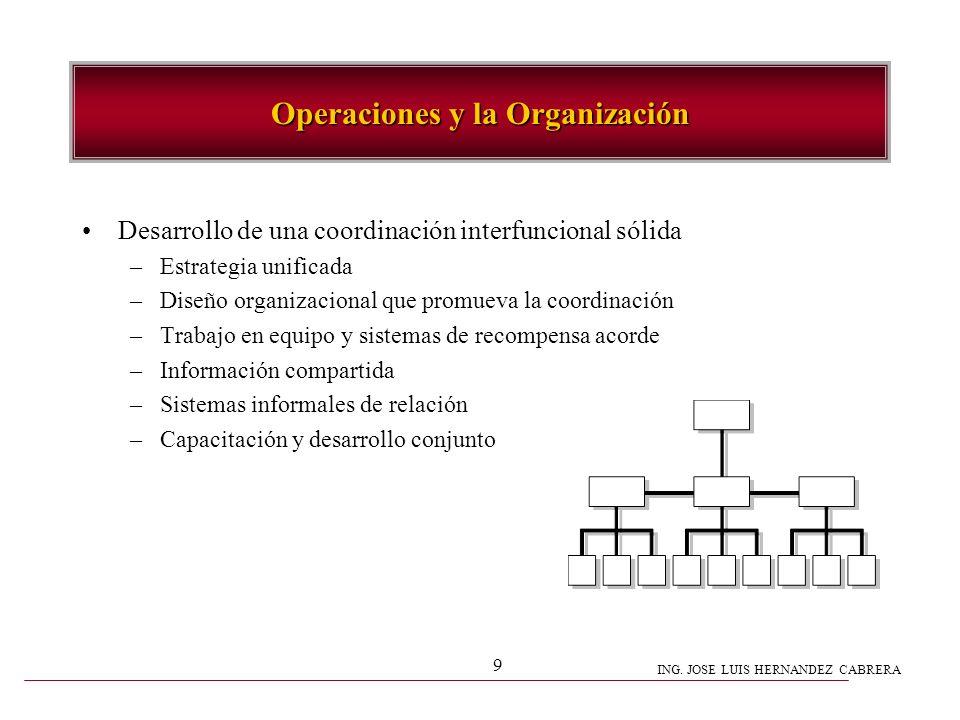 Operaciones y la Organización