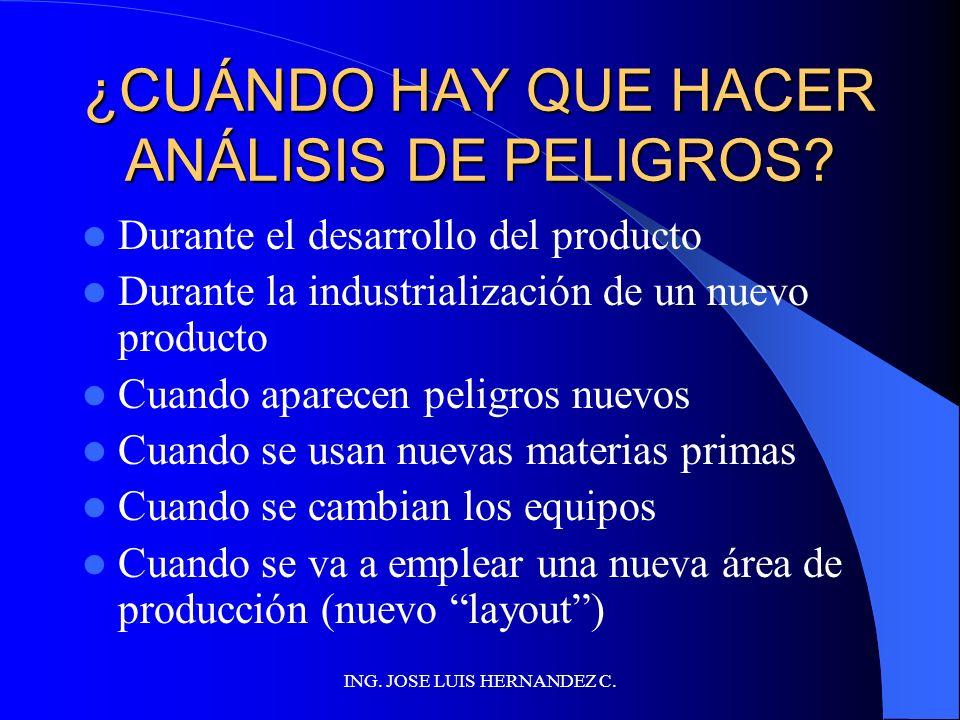 ¿CUÁNDO HAY QUE HACER ANÁLISIS DE PELIGROS
