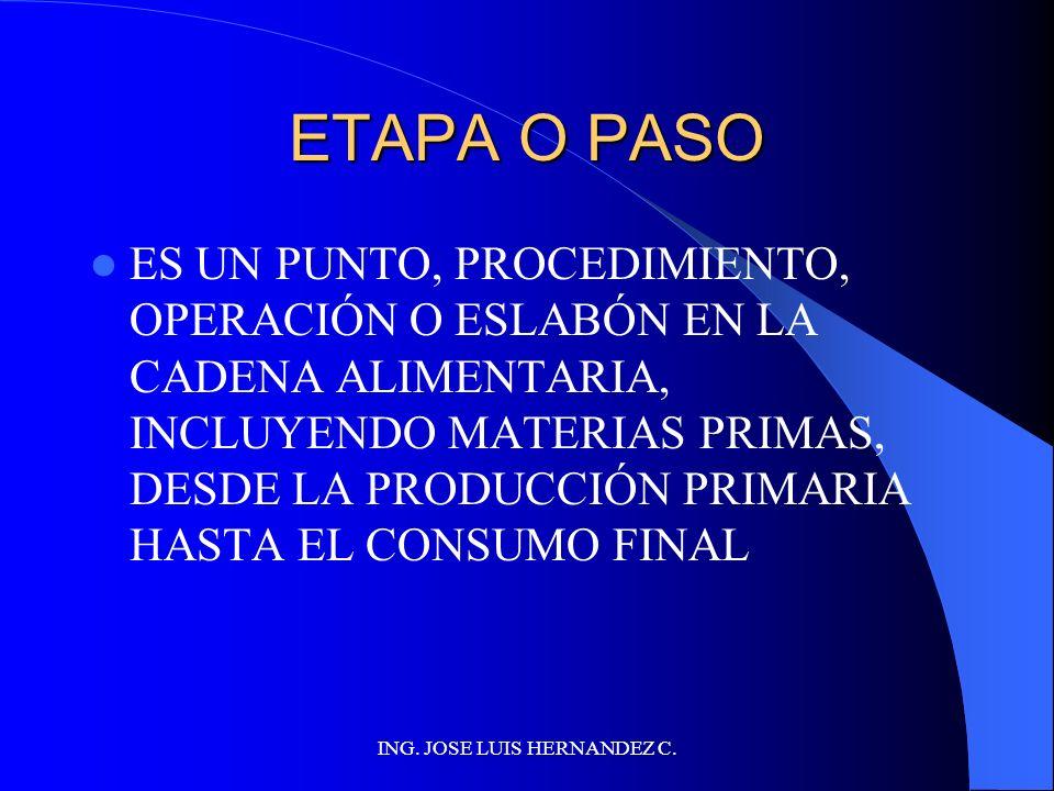 ING. JOSE LUIS HERNANDEZ C.