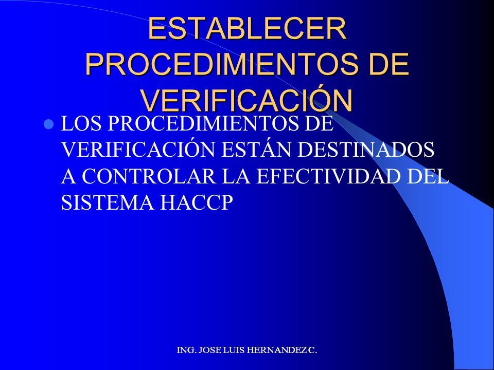 ESTABLECER PROCEDIMIENTOS DE VERIFICACIÓN