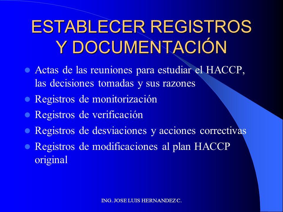 ESTABLECER REGISTROS Y DOCUMENTACIÓN