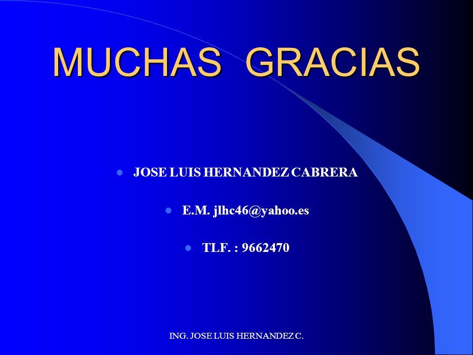 JOSE LUIS HERNANDEZ CABRERA