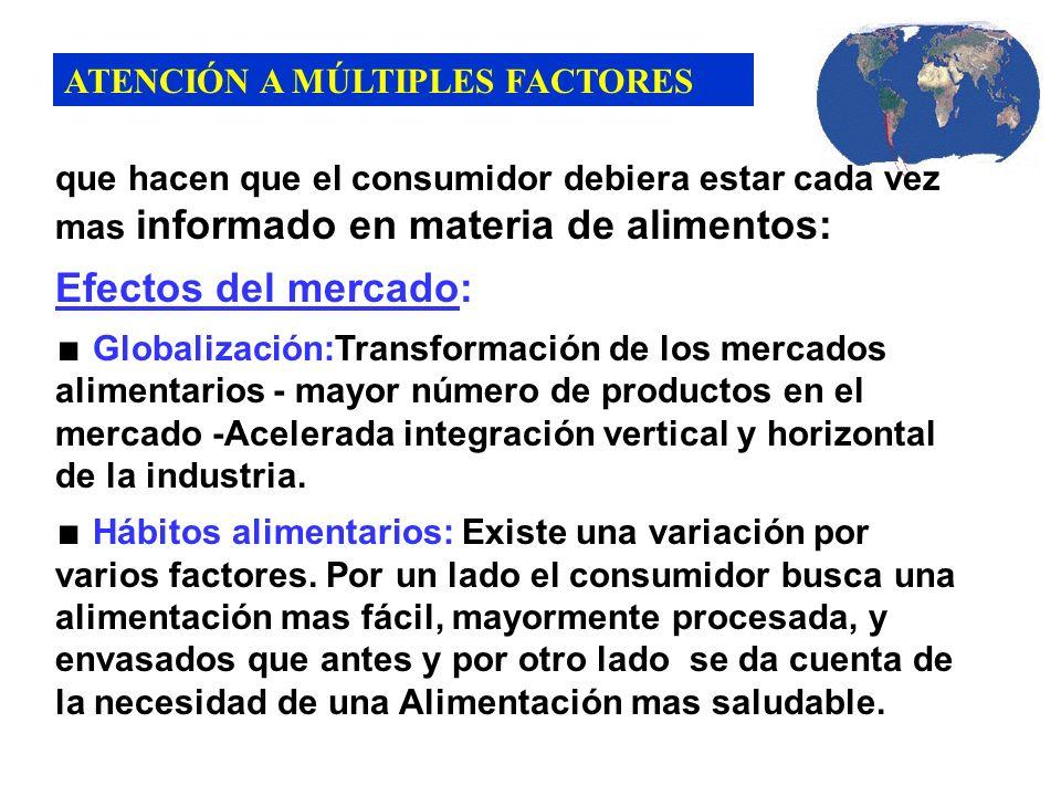 Efectos del mercado: ATENCIÓN A MÚLTIPLES FACTORES