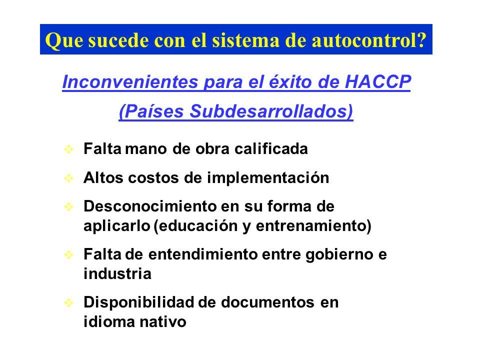 Inconvenientes para el éxito de HACCP (Países Subdesarrollados)
