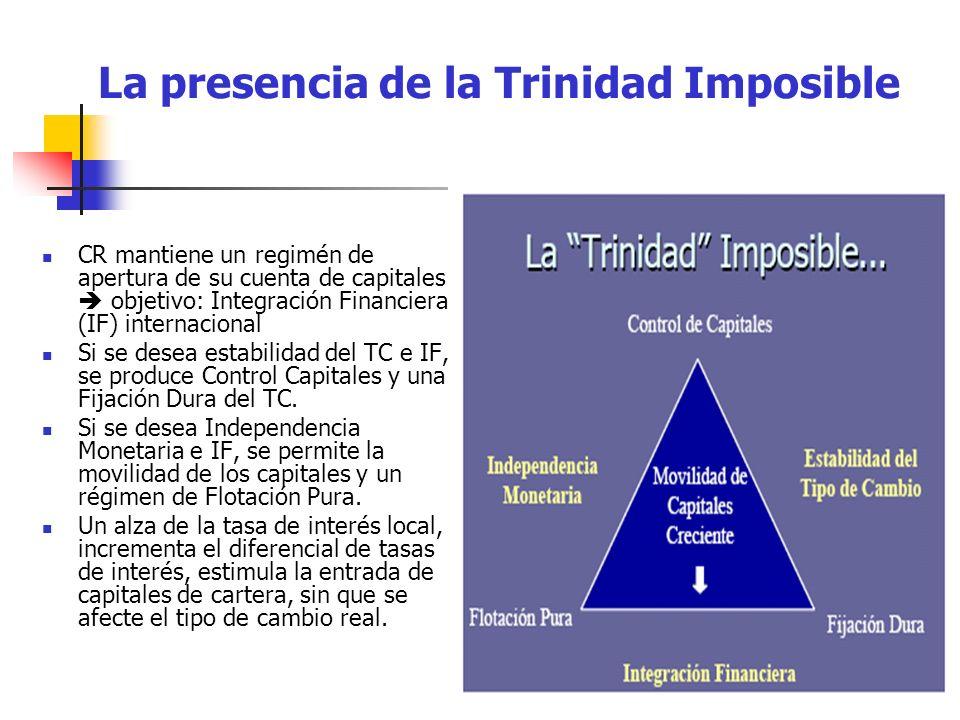 La presencia de la Trinidad Imposible