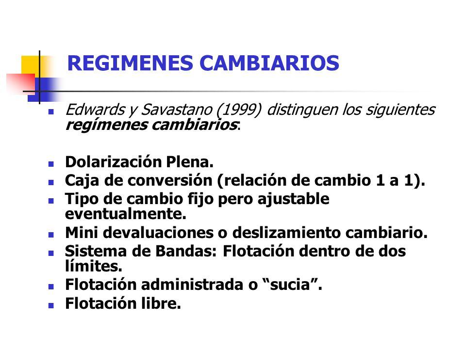 REGIMENES CAMBIARIOSEdwards y Savastano (1999) distinguen los siguientes regímenes cambiarios: Dolarización Plena.