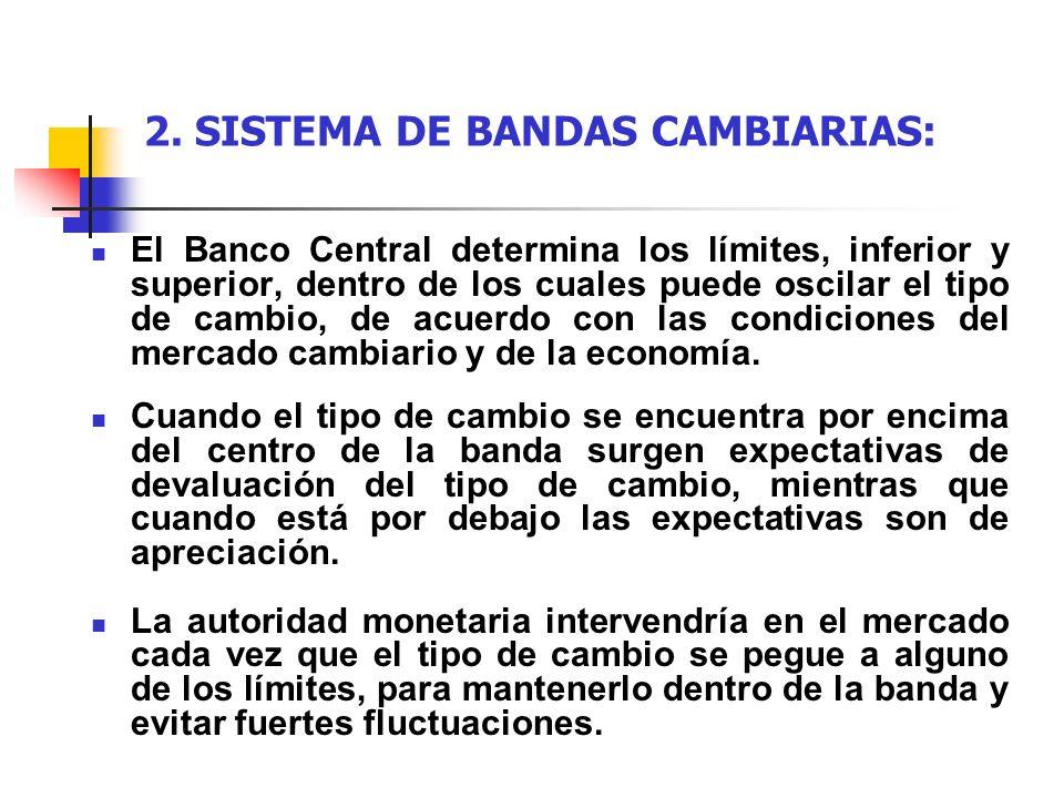 2. SISTEMA DE BANDAS CAMBIARIAS: