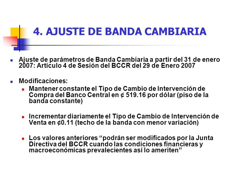 4. AJUSTE DE BANDA CAMBIARIA