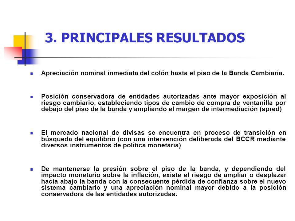 3. PRINCIPALES RESULTADOS