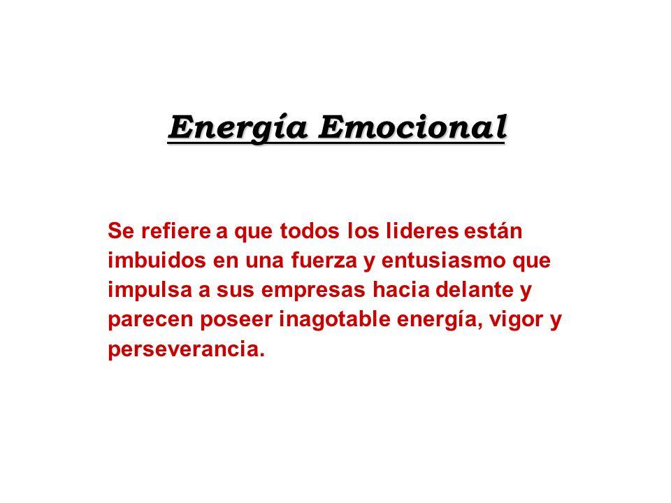 Energía Emocional