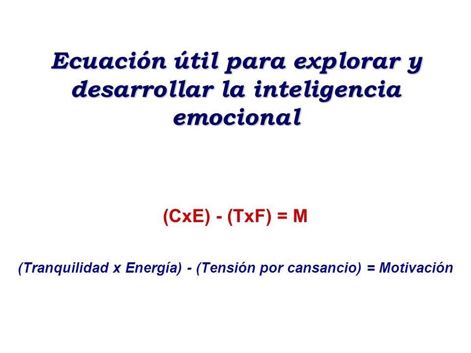 Ecuación útil para explorar y desarrollar la inteligencia emocional