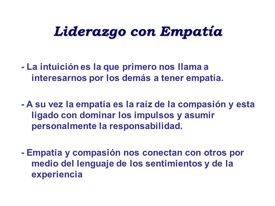 Liderazgo con Empatía - La intuición es la que primero nos llama a interesarnos por los demás a tener empatía.