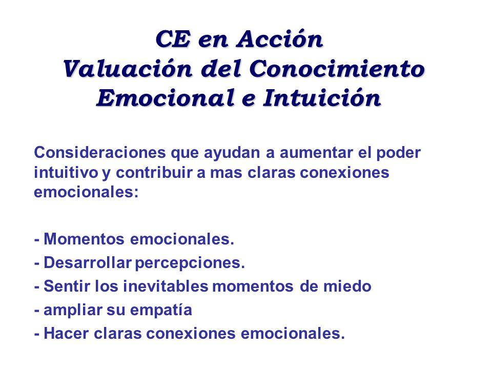 CE en Acción Valuación del Conocimiento Emocional e Intuición