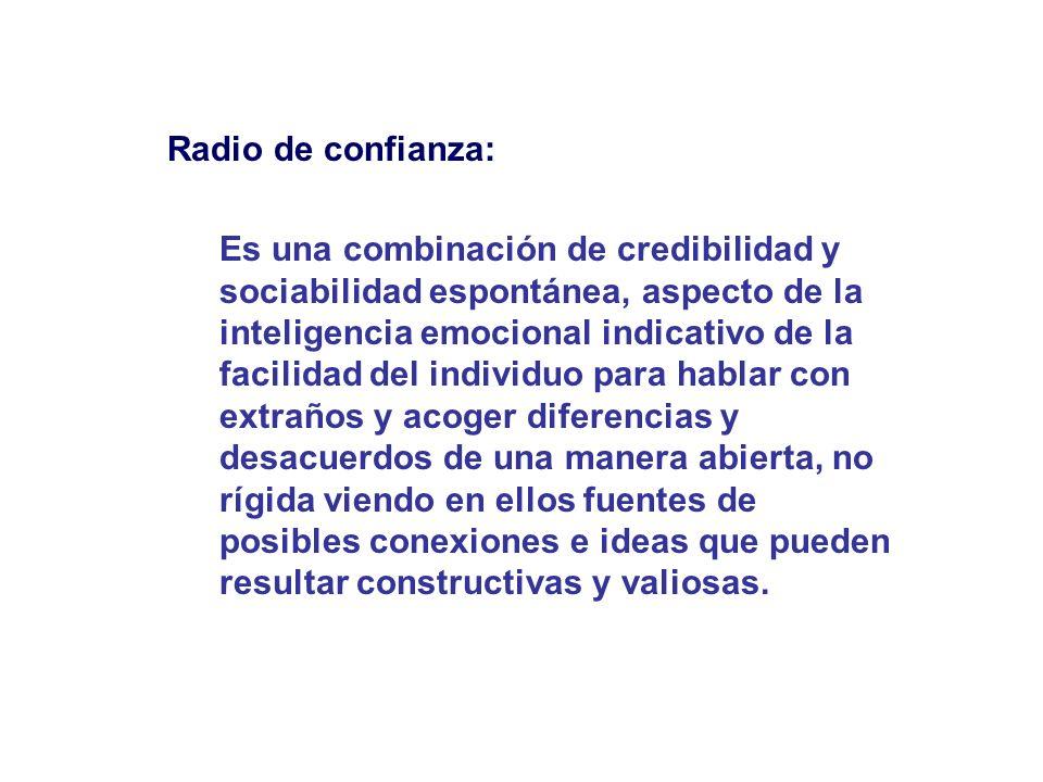 Radio de confianza: