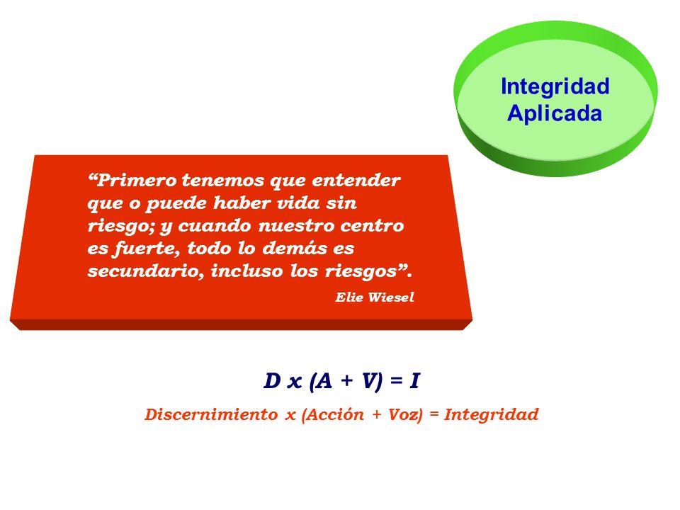 Discernimiento x (Acción + Voz) = Integridad
