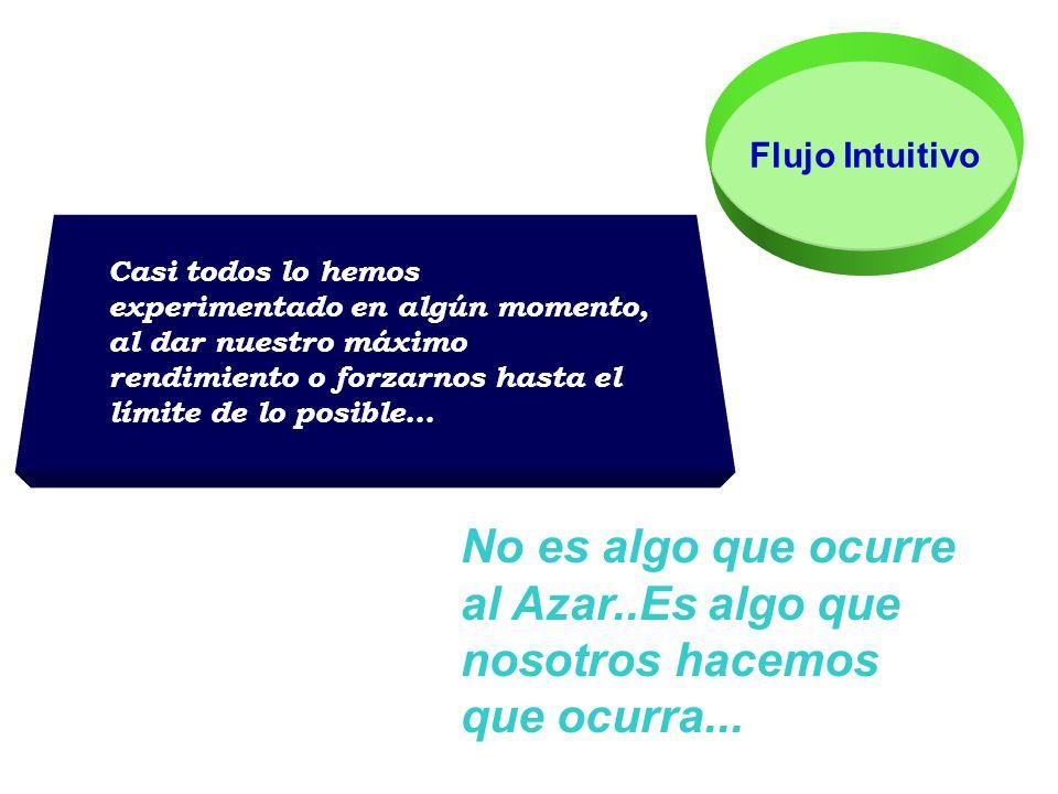 Flujo Intuitivo Casi todos lo hemos experimentado en algún momento, al dar nuestro máximo rendimiento o forzarnos hasta el límite de lo posible...