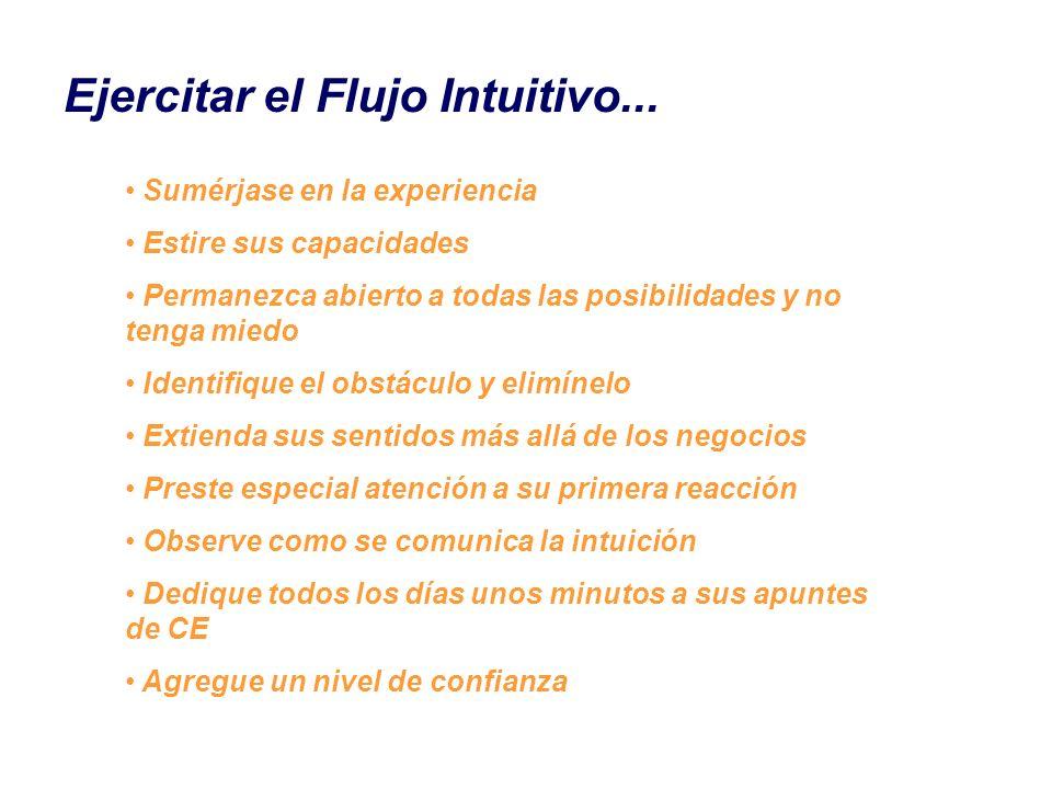 Ejercitar el Flujo Intuitivo...