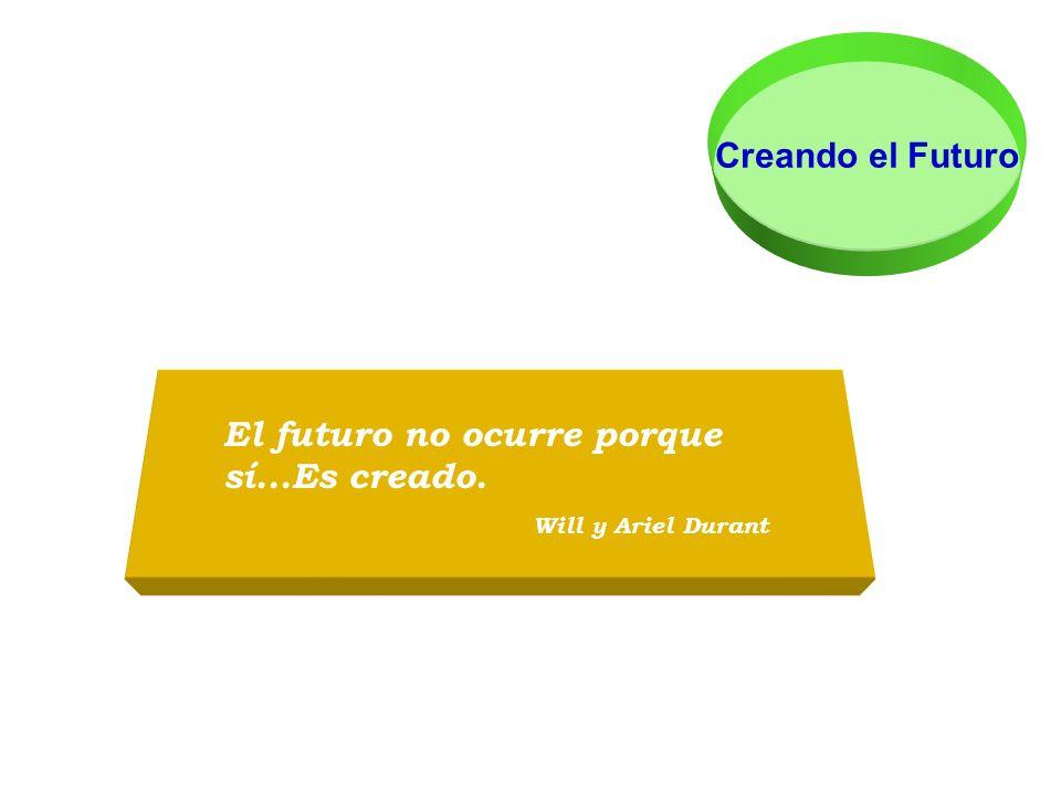 El futuro no ocurre porque sí...Es creado.