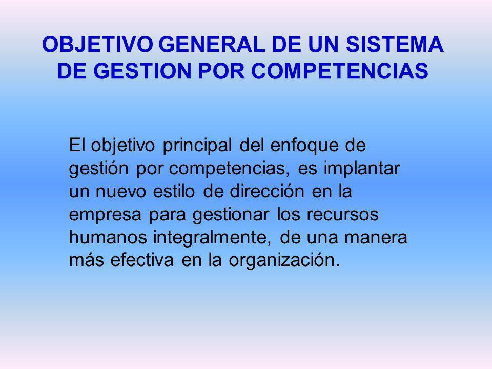 OBJETIVO GENERAL DE UN SISTEMA DE GESTION POR COMPETENCIAS