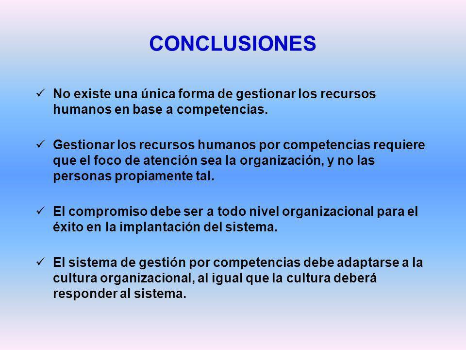 CONCLUSIONES No existe una única forma de gestionar los recursos humanos en base a competencias.