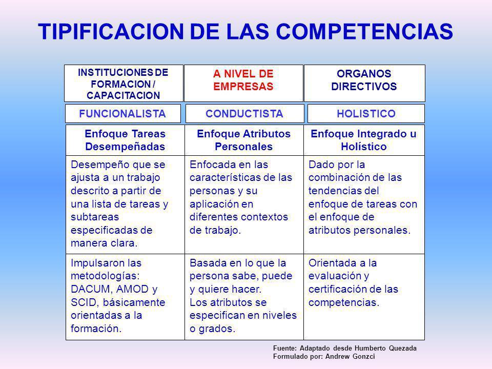 TIPIFICACION DE LAS COMPETENCIAS